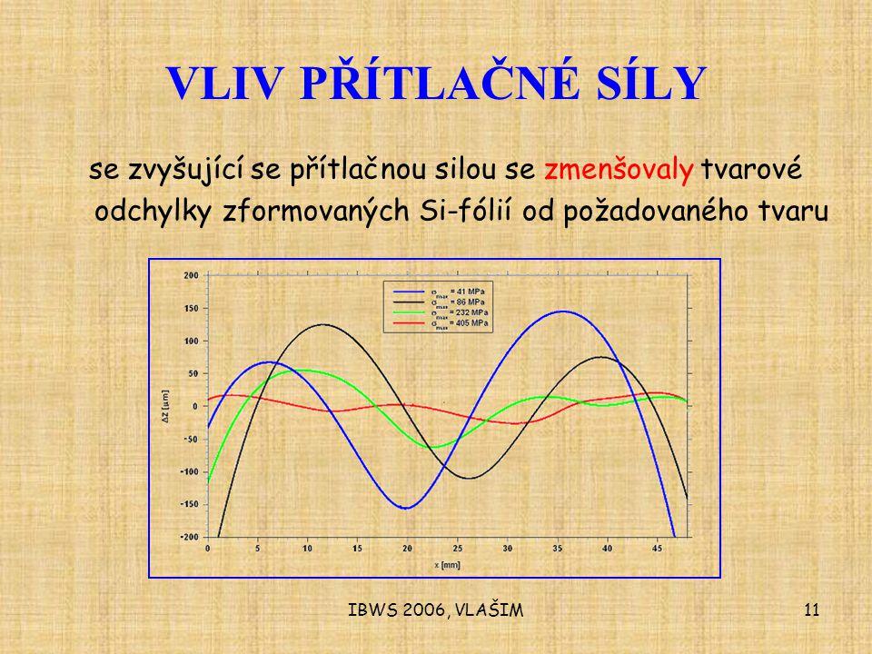 IBWS 2006, VLAŠIM11 VLIV PŘÍTLAČNÉ SÍLY se zvyšující se přítlačnou silou se zmenšovaly tvarové odchylky zformovaných Si-fólií od požadovaného tvaru