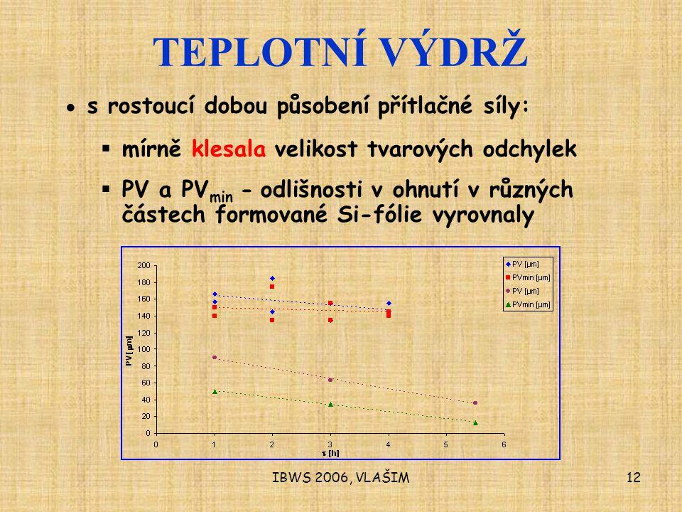 IBWS 2006, VLAŠIM12 TEPLOTNÍ VÝDRŽ ● s rostoucí dobou působení přítlačné síly:  mírně klesala velikost tvarových odchylek  PV a PV min - odlišnosti v ohnutí v různých částech formované Si-fólie vyrovnaly