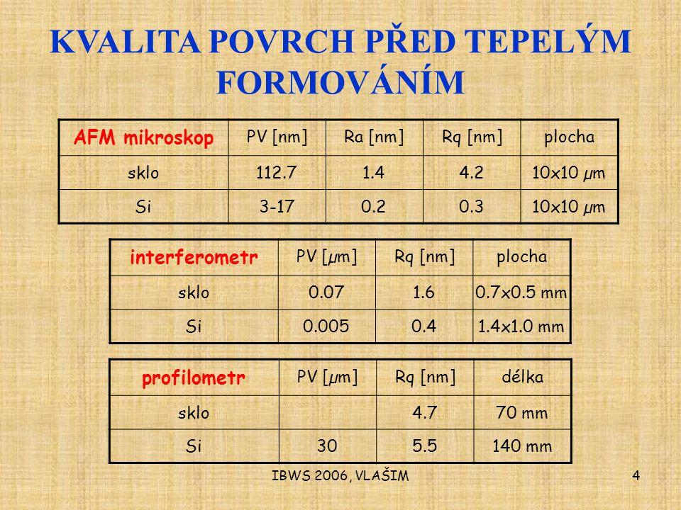 IBWS 2006, VLAŠIM4 KVALITA POVRCH PŘED TEPELÝM FORMOVÁNÍM AFM mikroskop PV [nm]Ra [nm]Rq [nm]plocha sklo112.71.44.210x10 µm Si3-170.20.310x10 µm interferometr PV [µm]Rq [nm]plocha sklo0.071.60.7x0.5 mm Si0.0050.41.4x1.0 mm profilometr PV [µm]Rq [nm]délka sklo4.770 mm Si305.5140 mm