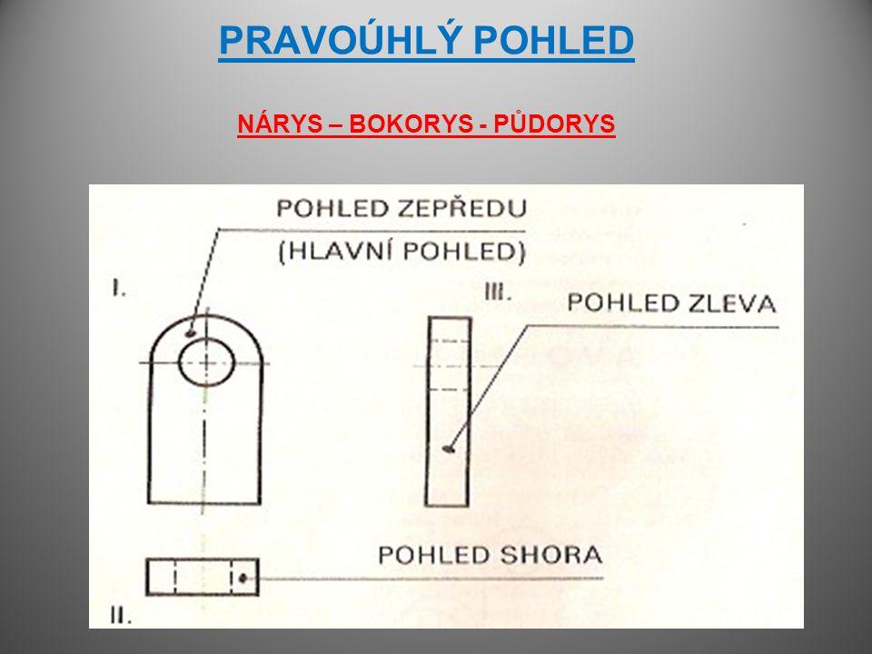 1.TLUSTÁ PLNÁ - obrys a viditelné hrany 2. TENKÁ PLNÁ - kótovací, pomocné čáry, šrafování 3.