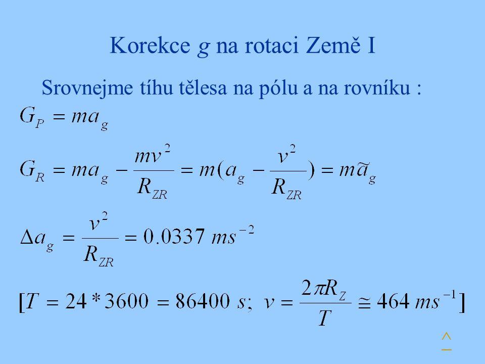Korekce g na rotaci Země I Srovnejme tíhu tělesa na pólu a na rovníku : ^