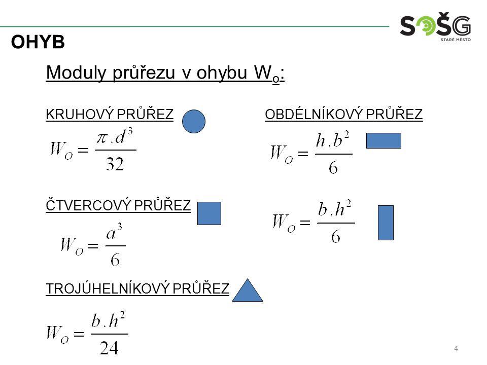OHYB Moduly průřezu v ohybu W o :  Ostatní vzorce pro výpočet modulu průřezu v ohybu najdeme ve strojnických tabulkách (ST)  Hodnoty modulu průřezu v ohybu profilů jsou uvedeny přímo ve ST u jednotlivých normalizovaných profilů v části Statické hodnoty profilů 5