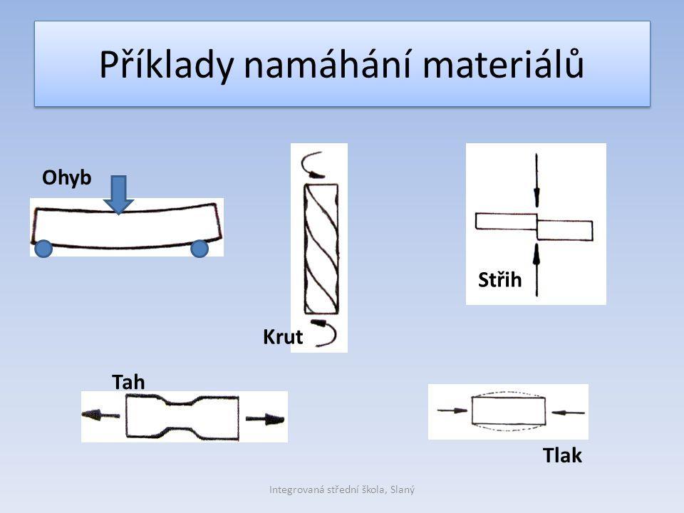 Příklady namáhání materiálů Ohyb Tah Krut Tlak Střih Integrovaná střední škola, Slaný