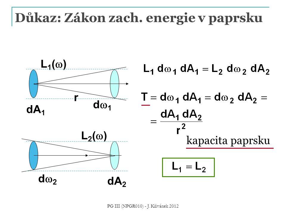 Důkaz: Zákon zach. energie v paprsku d2d2 dA 2 L2()L2() kapacita paprsku d1d1 dA 1 L1()L1() r PG III (NPGR010) - J. Křivánek 2012