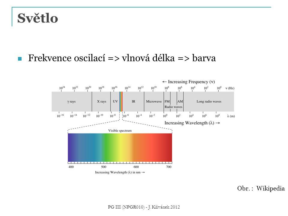 Světlo Frekvence oscilací => vlnová délka => barva Obr. : Wikipedia PG III (NPGR010) - J. Křivánek 2012