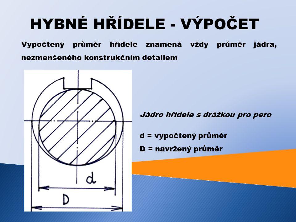 HYBNÉ HŘÍDELE - VÝPOČET Vypočtený průměr hřídele znamená vždy průměr jádra, nezmenšeného konstrukčním detailem : Jádro hřídele s drážkou pro pero d = vypočtený průměr D = navržený průměr