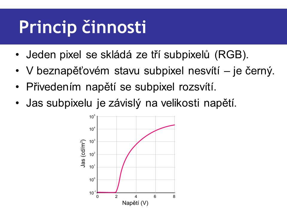 Jeden pixel se skládá ze tří subpixelů (RGB). V beznapěťovém stavu subpixel nesvítí – je černý. Přivedením napětí se subpixel rozsvítí. Jas subpixelu