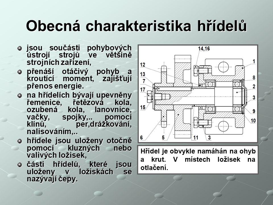 Obecná charakteristika hřídelů jsou součásti pohybových ústrojí strojů ve většině strojních zařízení, přenáší otáčivý pohyb a kroutící moment, zajišťu