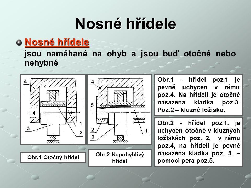 Nosné hřídele jsou namáhané na ohyb a jsou buď otočné nebo nehybné Obr.2 Nepohyblivý hřídel Obr.1 - hřídel poz.1 je pevně uchycen v rámu poz.4. Na hří