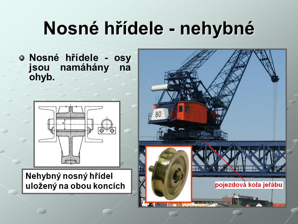 Nosné hřídele - nehybné N Nosné hřídele - osy jsou namáhány na ohyb. Nehybný nosný hřídel uložený na obou koncích