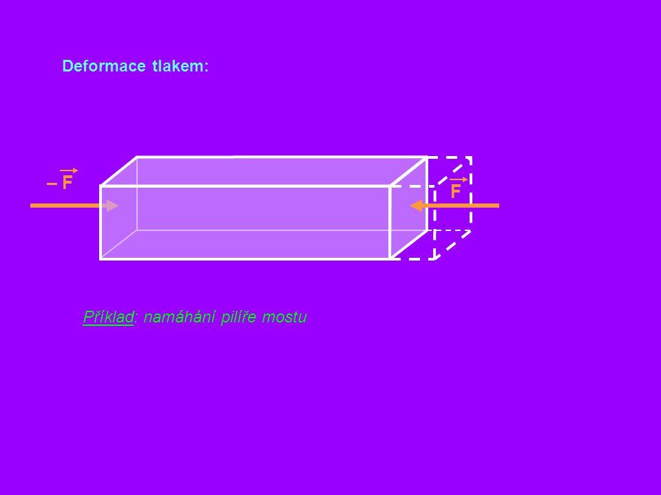 Deformace tlakem: F – F Příklad: namáhání pilíře mostu