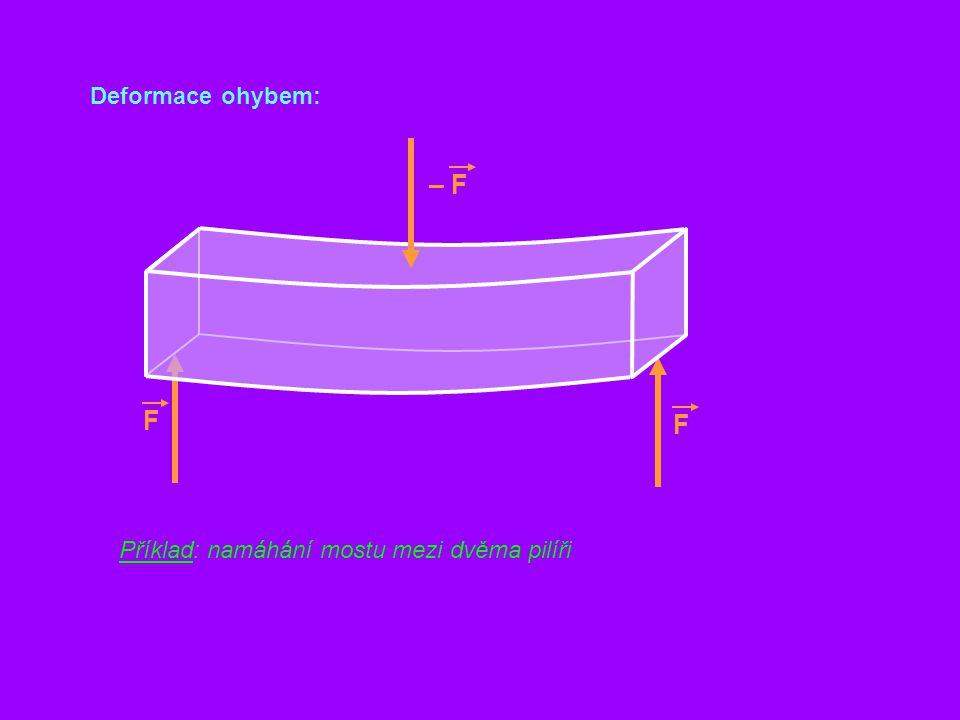 Deformace ohybem: F – F F Příklad: namáhání mostu mezi dvěma pilíři