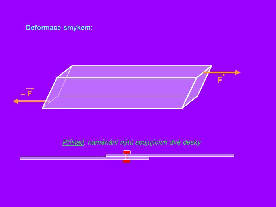 Deformace smykem: F – F Příklad: namáhání nýtů spojujících dvě desky