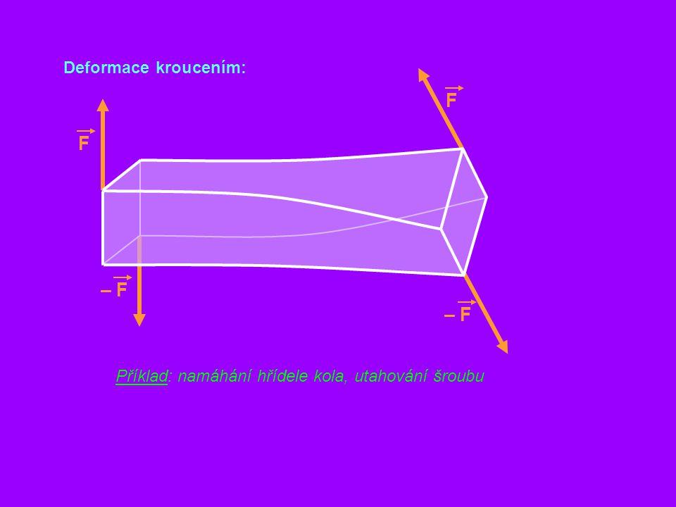 Deformace kroucením: F F – F Příklad: namáhání hřídele kola, utahování šroubu