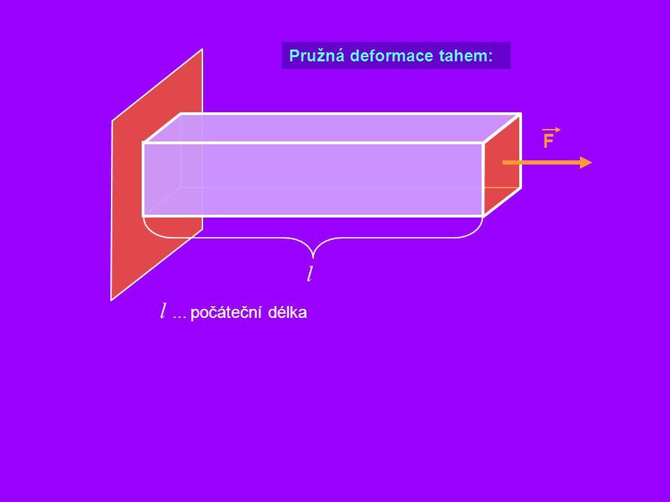 F Pružná deformace tahem: l l... počáteční délka