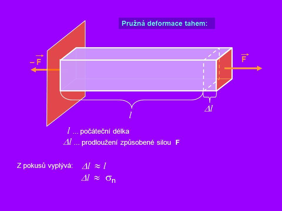 F Pružná deformace tahem: – F l l... počáteční délka ll  l... prodloužení způsobené silou F Z pokusů vyplývá:  l  l  l  n