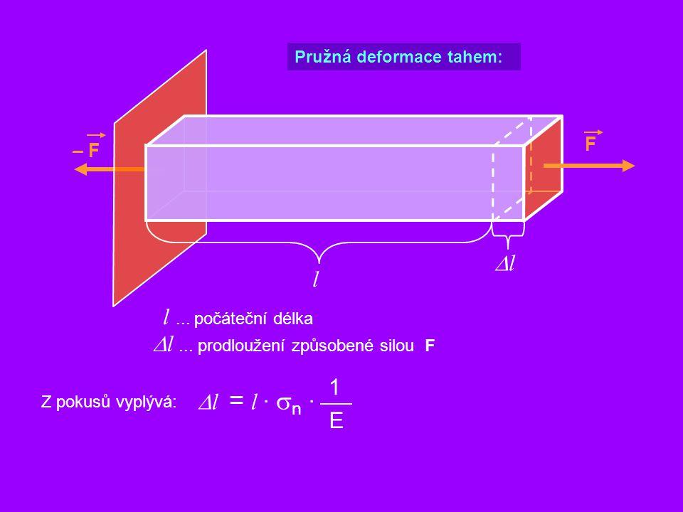 F Pružná deformace tahem: – F l l... počáteční délka ll  l... prodloužení způsobené silou F Z pokusů vyplývá:  l =  l ·  n  · 1 E