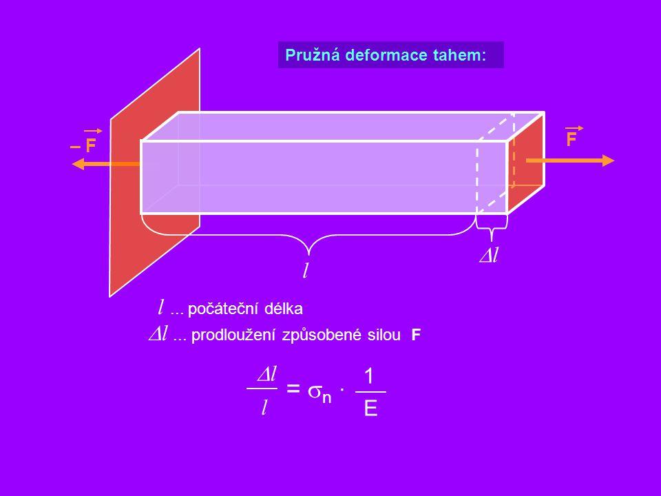 1 E F Pružná deformace tahem: – F l l... počáteční délka ll  l... prodloužení způsobené silou F =  n  · l ll