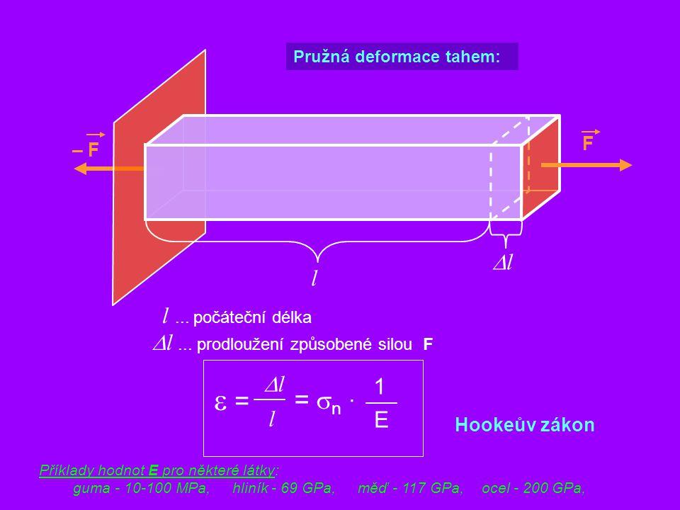 1 E F Pružná deformace tahem: – F l l... počáteční délka ll  l... prodloužení způsobené silou F =  n  · l ll  = Hookeův zákon Příklady hodno