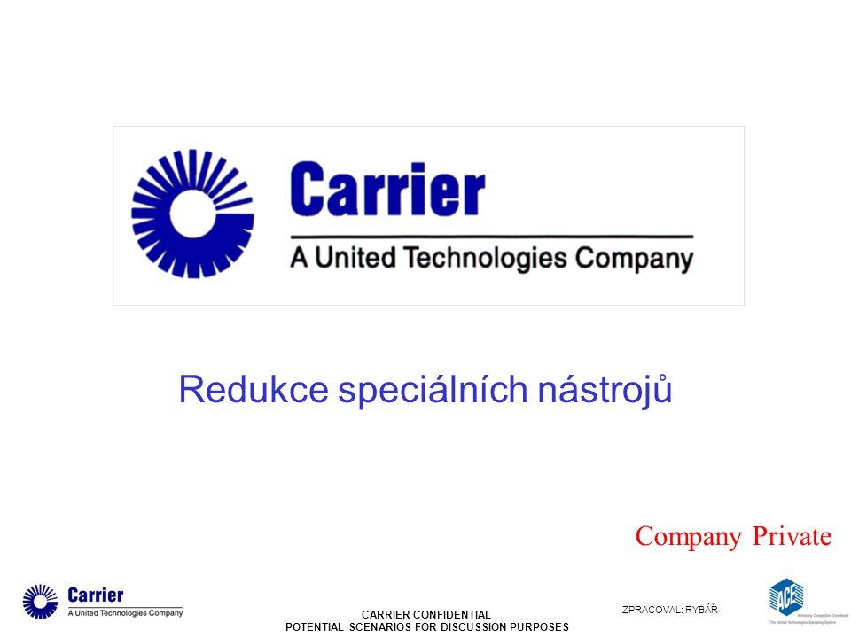 CARRIER CONFIDENTIAL POTENTIAL SCENARIOS FOR DISCUSSION PURPOSES Místo pro údržbu údržba Údržba skříň na nářadí+stolek+PC