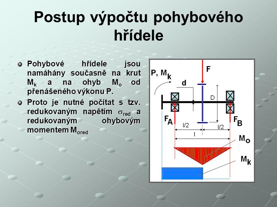 Postup výpočtu pohybového hřídele Pohybové hřídele jsou namáhány současně na krut M k a na ohyb M o od přenášeného výkonu P.