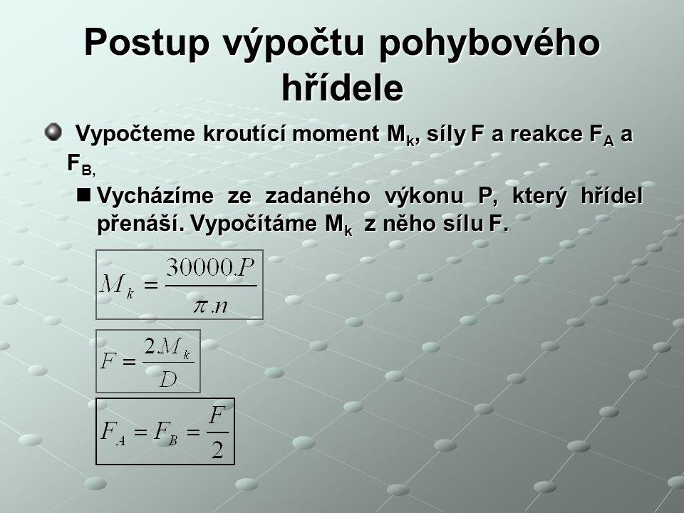 Postup výpočtu pohybového hřídele Vypočteme kroutící moment M k, síly F a reakce F A a F B, Vypočteme kroutící moment M k, síly F a reakce F A a F B, Vycházíme ze zadaného výkonu P, který hřídel přenáší.