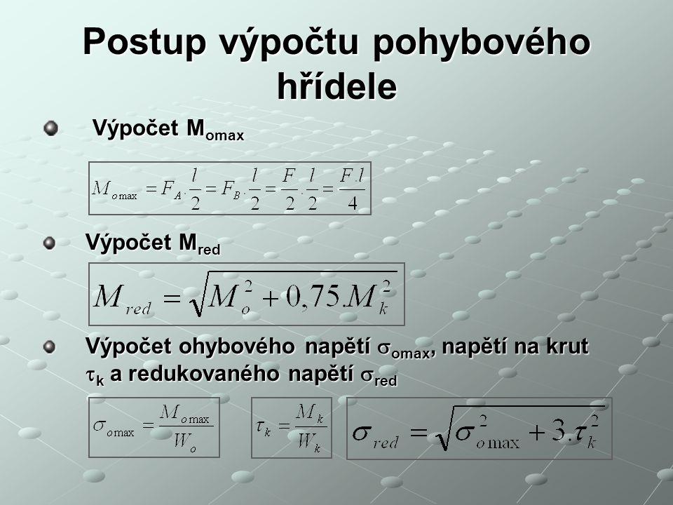 Postup výpočtu pohybového hřídele Výpočet M omax Výpočet M omax Výpočet M red Výpočet ohybového napětí  omax, napětí na krut  k a redukovaného napětí  red