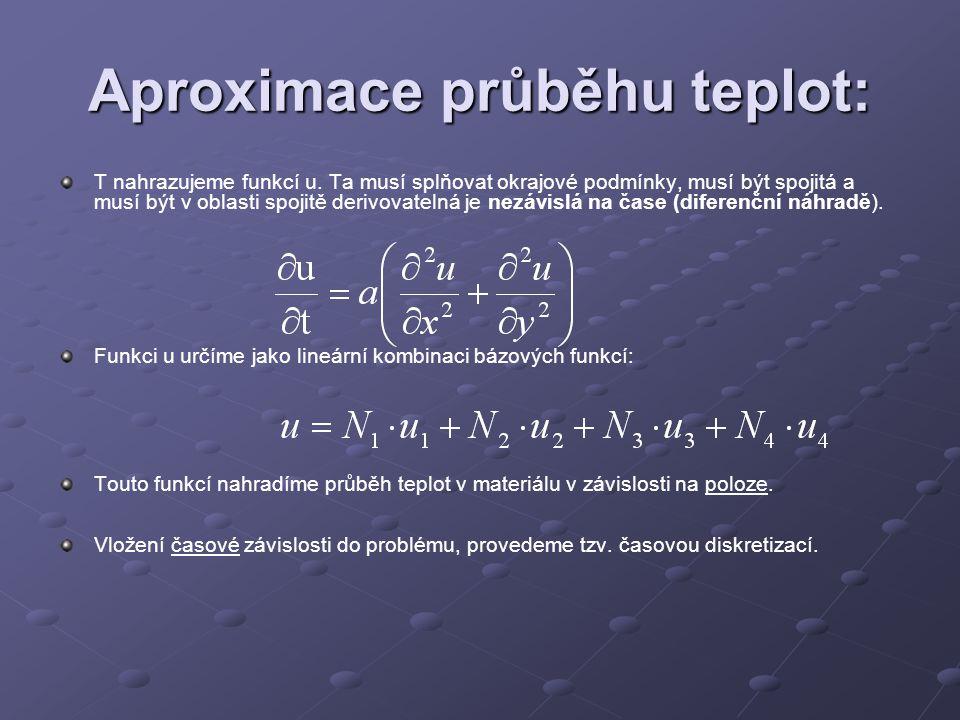 Aproximace průběhu teplot: T nahrazujeme funkcí u.
