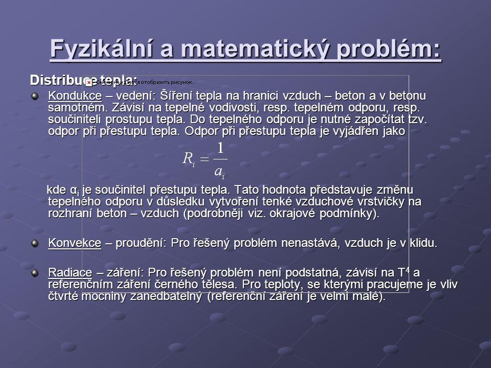Fyzikální a matematický problém: Distribuce tepla: Kondukce – vedení: Šíření tepla na hranici vzduch – beton a v betonu samotném.