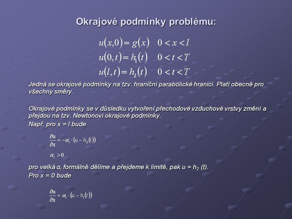 Okrajové podmínky problému: Jedná se okrajové podmínky na tzv. hraniční parabolické hranici. Platí obecně pro všechny směry. Okrajové podmínky se v dů