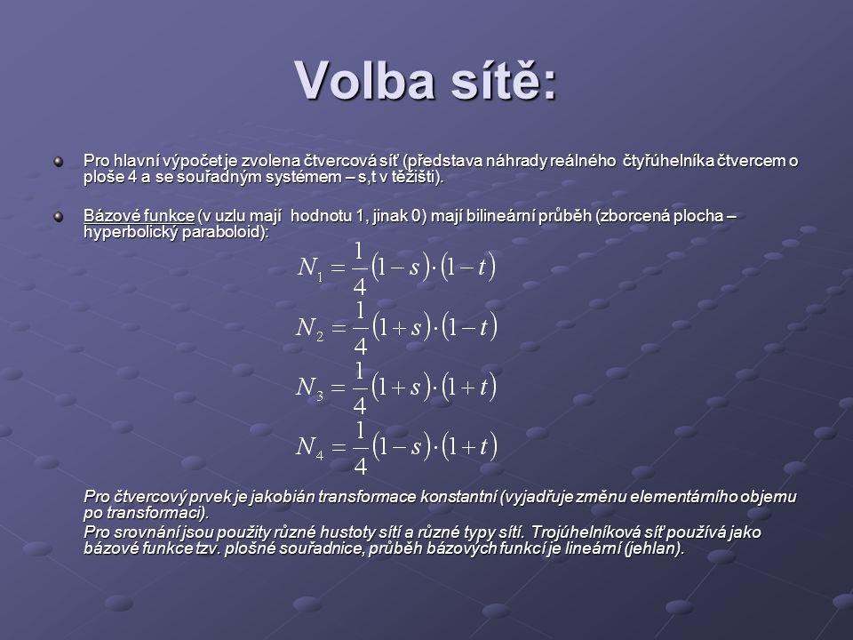 Volba sítě: Pro hlavní výpočet je zvolena čtvercová síť (představa náhrady reálného čtyřúhelníka čtvercem o ploše 4 a se souřadným systémem – s,t v tě