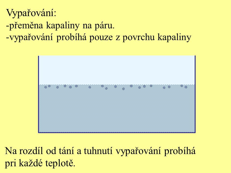 l V - měrné skupenské teplo vypařování m - hmotnost vypařené kapaliny Vypařování: Pokud chceme kapalinu s danou hmotností m změnit na páru se stejnou teplotou, musí kapalina přijmout sku- penské teplo vypařování L V.