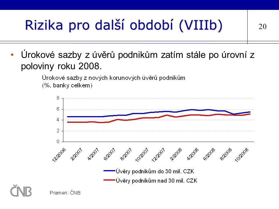 Rizika pro další období (VIIIb) 20 Úrokové sazby z úvěrů podnikům zatím stále po úrovní z poloviny roku 2008.