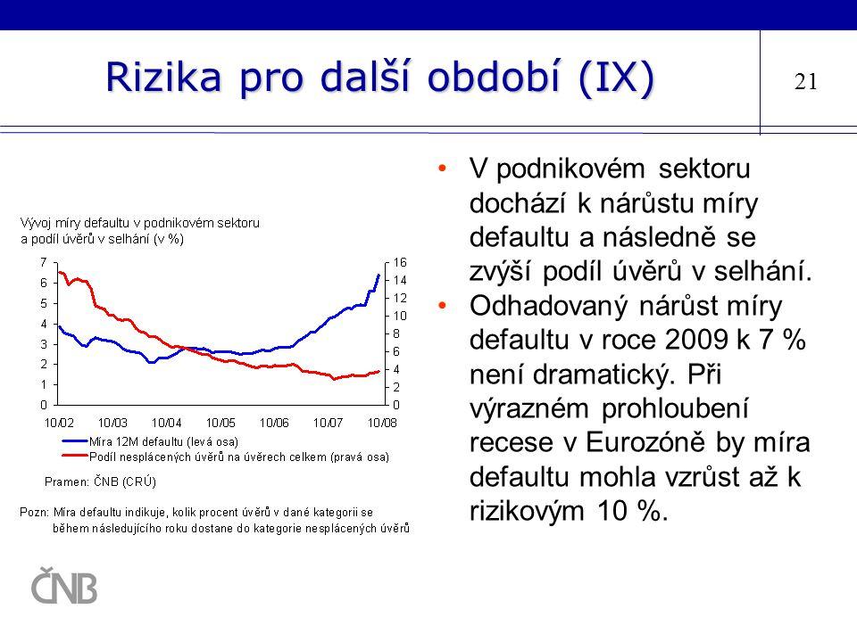 Rizika pro další období (IX) 21 V podnikovém sektoru dochází k nárůstu míry defaultu a následně se zvýší podíl úvěrů v selhání. Odhadovaný nárůst míry