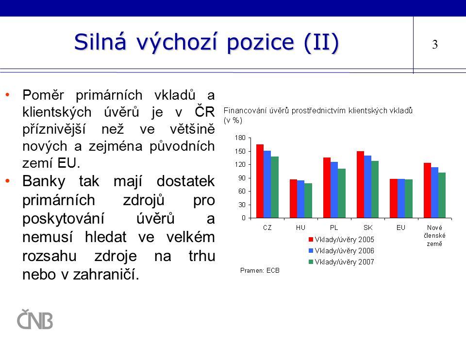 Silná výchozí pozice (II) Poměr primárních vkladů a klientských úvěrů je v ČR příznivější než ve většině nových a zejména původních zemí EU. Banky tak