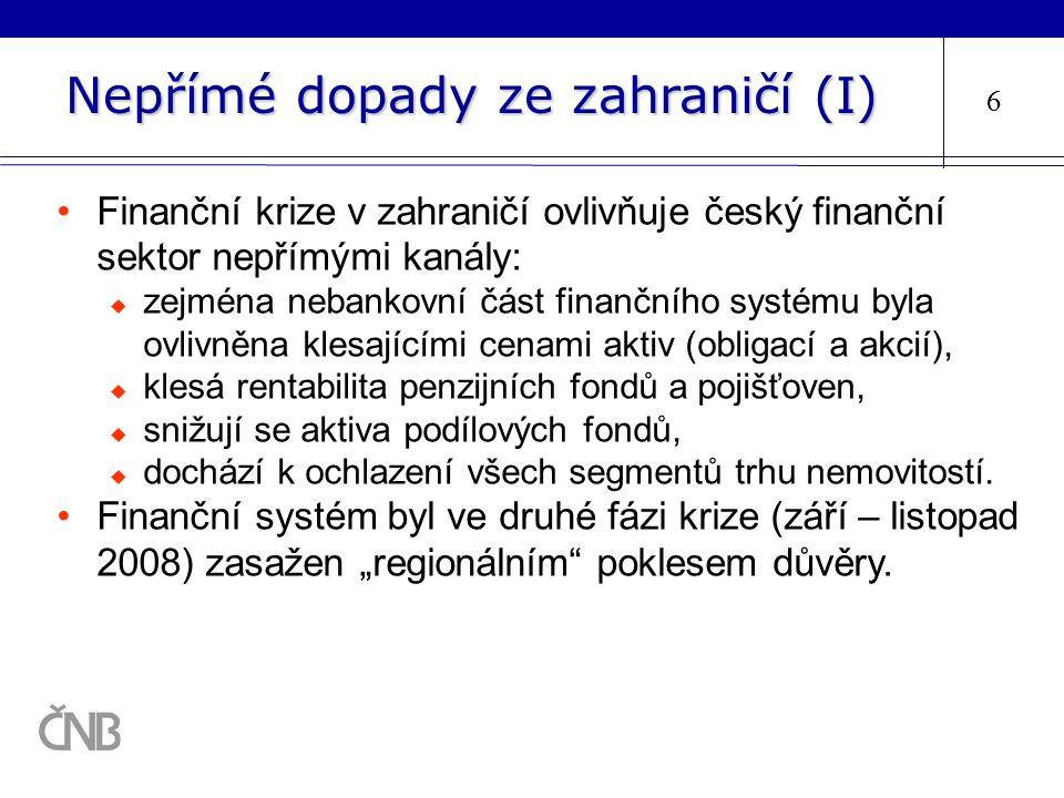 Nepřímé dopady ze zahraničí (I) 6 Finanční krize v zahraničí ovlivňuje český finanční sektor nepřímými kanály:  zejména nebankovní část finančního sy
