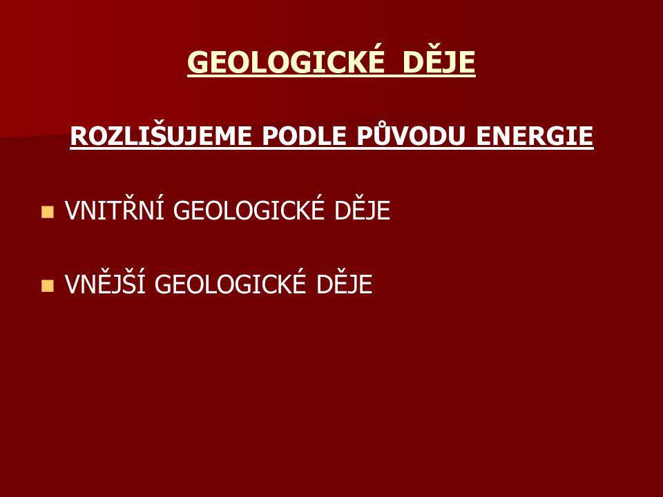 GEOLOGICKÉ DĚJE ROZLIŠUJEME PODLE PŮVODU ENERGIE VNITŘNÍ GEOLOGICKÉ DĚJE VNĚJŠÍ GEOLOGICKÉ DĚJE
