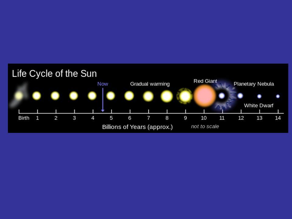 -poměrně stálý sklon zemské osy 23,5° k rovině oběhu kolem Slunce -přiměřeně dlouhé střídání dne a noci (1 otočení trvá 24h) zabraňuje přílišnému přehřátí nebo ochlazení polokoulí -desková tektonika (pohyb litosf.