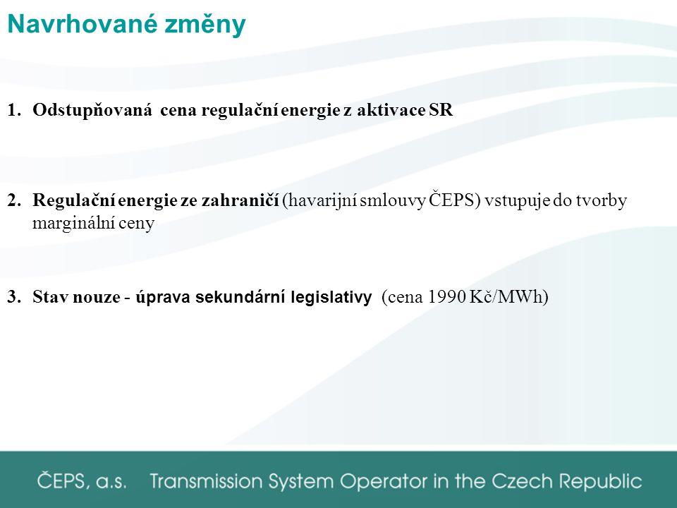 Navrhované změny 1.Odstupňovaná cena regulační energie z aktivace SR 2.Regulační energie ze zahraničí (havarijní smlouvy ČEPS) vstupuje do tvorby marginální ceny 3.Stav nouze - ú prava sekundární legislativy (cena 1990 Kč/MWh)