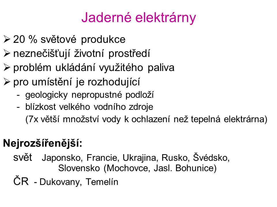 Jaderné elektrárny  20 % světové produkce  neznečišťují životní prostředí  problém ukládání využitého paliva  pro umístění je rozhodující -geologicky nepropustné podloží -blízkost velkého vodního zdroje (7x větší množství vody k ochlazení než tepelná elektrárna) Nejrozšířenější: svět Japonsko, Francie, Ukrajina, Rusko, Švédsko, Slovensko (Mochovce, Jasl.