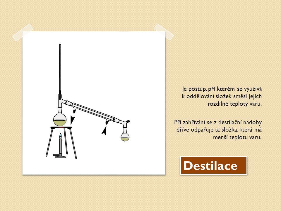 Destilace Je postup, při kterém se využívá k oddělování složek směsi jejich rozdílné teploty varu.
