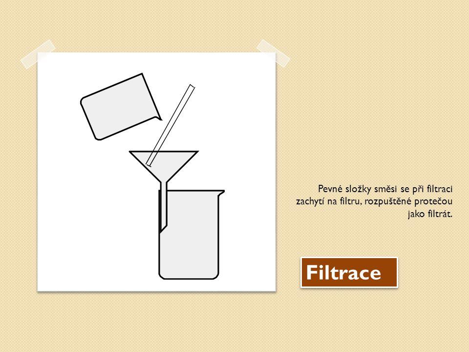 Filtrace Pevné složky směsi se při filtraci zachytí na filtru, rozpuštěné protečou jako filtrát.