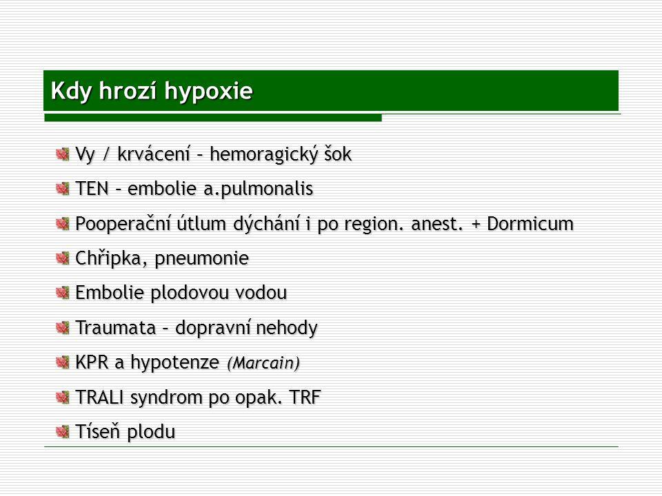 Kdy hrozí hypoxie Vy / krvácení – hemoragický šok Vy / krvácení – hemoragický šok TEN – embolie a.pulmonalis TEN – embolie a.pulmonalis Pooperační útlum dýchání i po region.