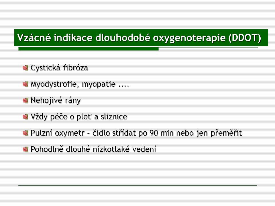 Cystická fibróza Cystická fibróza Myodystrofie, myopatie.... Myodystrofie, myopatie.... Nehojivé rány Nehojivé rány Vždy péče o pleť a sliznice Vždy p