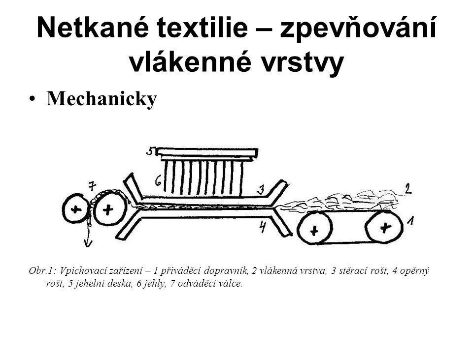Netkané textilie – zpevňování vlákenné vrstvy Spunlaced:  využito proudu vody k provázání vláken  následné odvodnění  sušení  úprava technologické vody (aby mohla být opět v provozu použita)  vysoká spotřeba vody  jemnost, splývavost NT