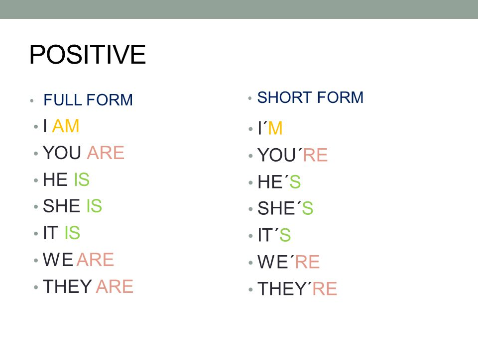POSITIVE I AM YOU ARE HE IS SHE IS IT IS WE ARE THEY ARE I´M YOU´RE HE´S SHE´S IT´S WE´RE THEY´RE FULL FORM SHORT FORM