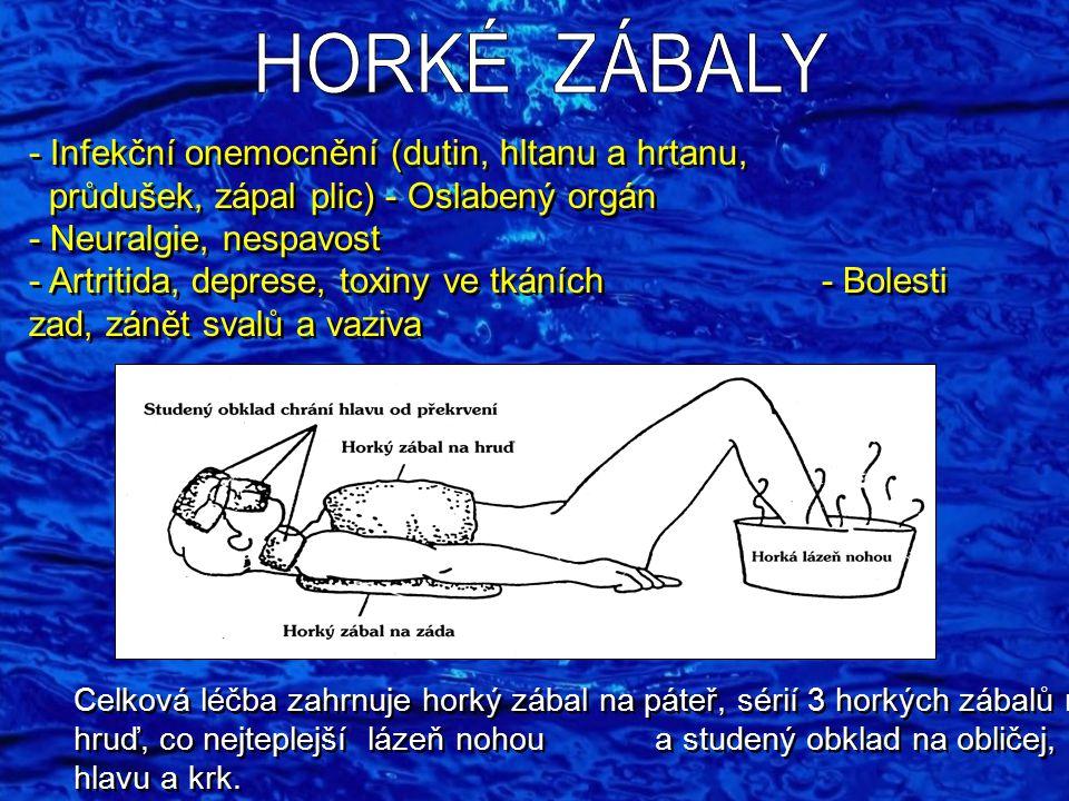 - Infekční onemocnění (dutin, hltanu a hrtanu, průdušek, zápal plic) - Oslabený orgán - Neuralgie, nespavost - Artritida, deprese, toxiny ve tkáních -