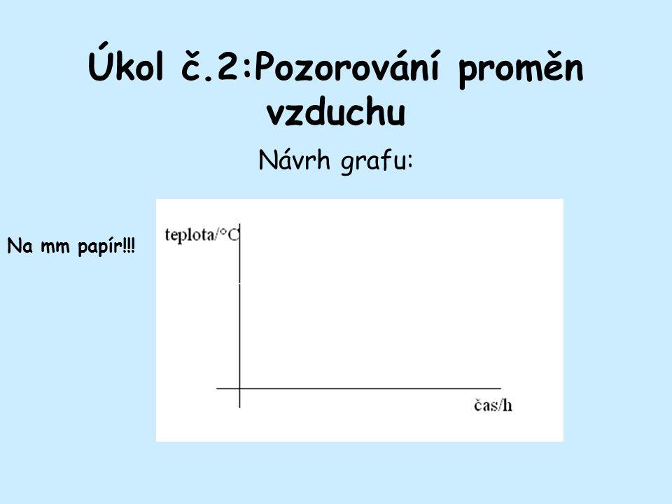 Úkol č.2:Pozorování proměn vzduchu Návrh grafu: Na mm papír!!!
