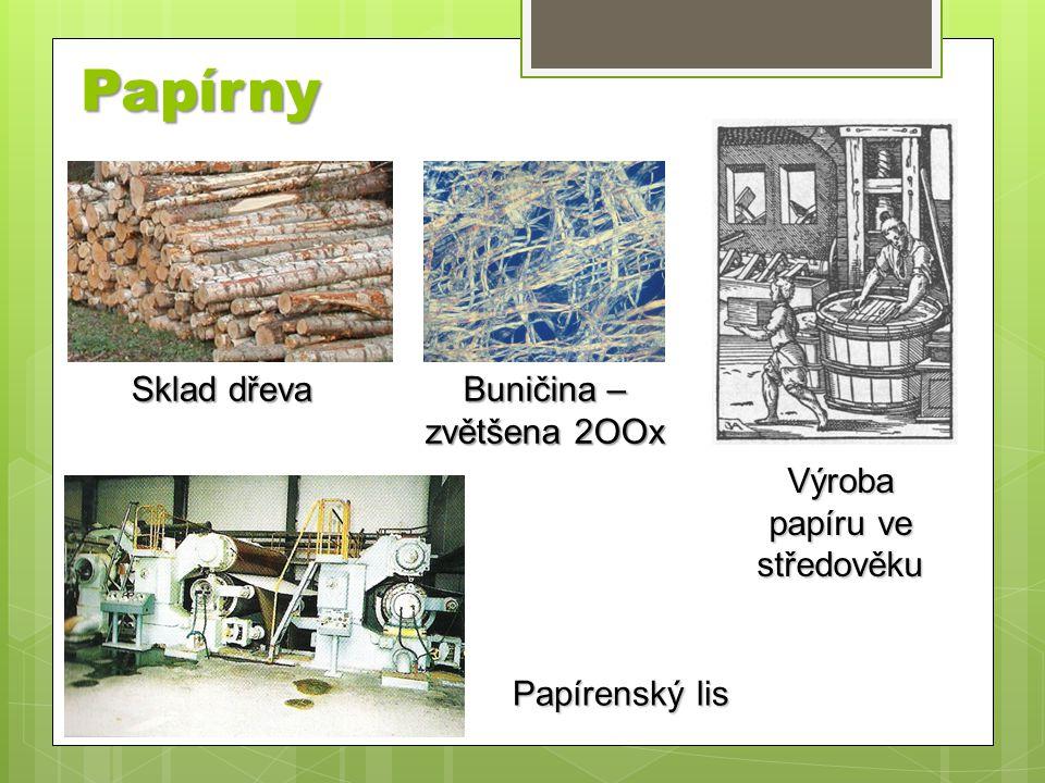 Papírny Sklad dřeva Buničina – zvětšena 2OOx Výroba papíru ve středověku Papírenský lis
