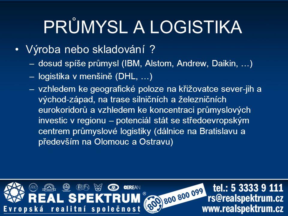 PRŮMYSL A LOGISTIKA Výroba nebo skladování ? –dosud spíše průmysl (IBM, Alstom, Andrew, Daikin, …) –logistika v menšině (DHL, …) –vzhledem ke geografi